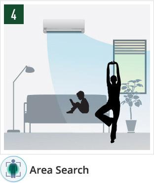 Econavi area search air conditioner detection