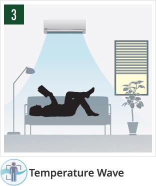 Econavi temperature air conditioner detection